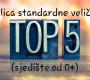 Top 5 kolica standardne veličine od 0+