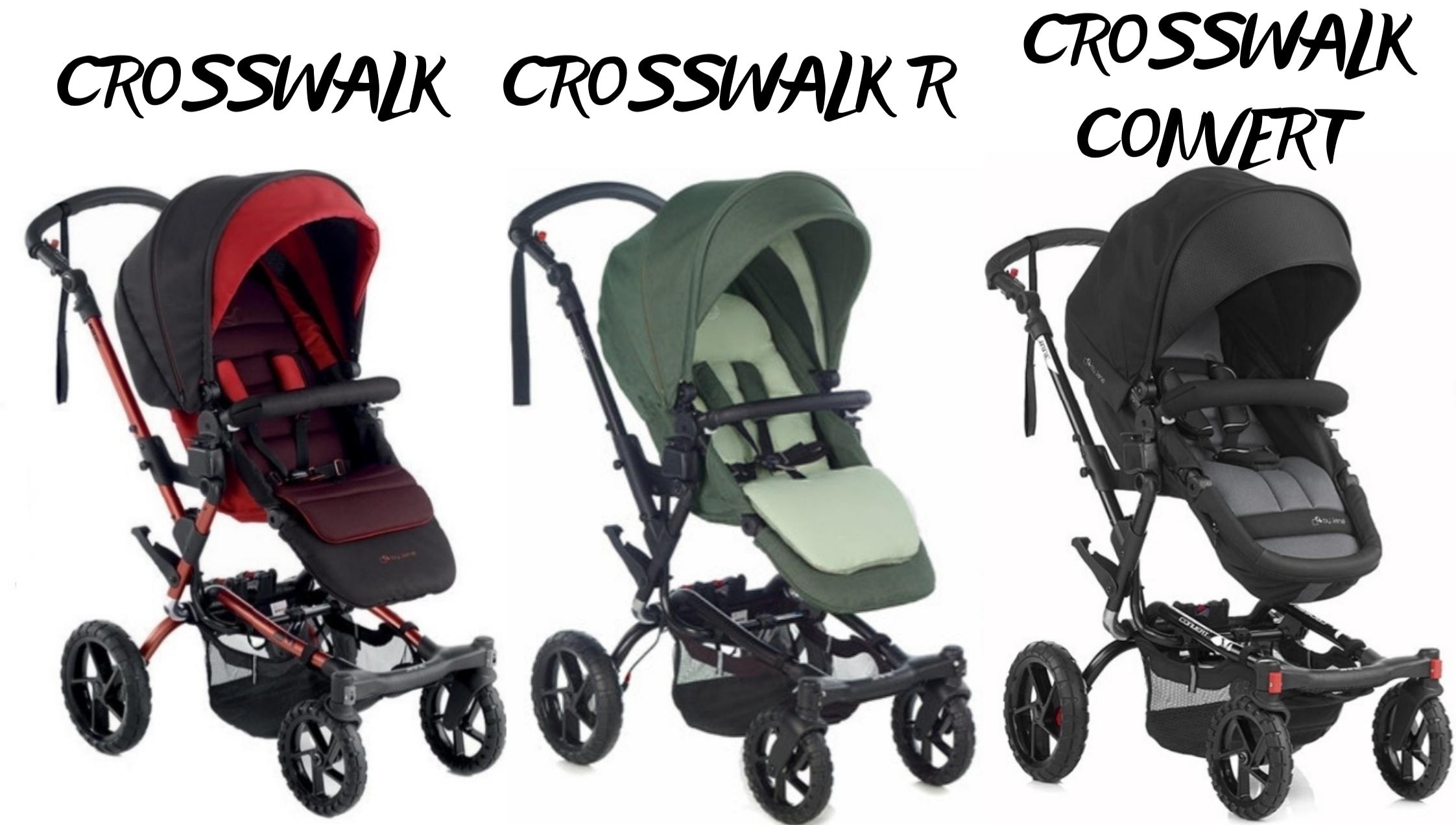 Jane Crosswalk R Convert usporedba